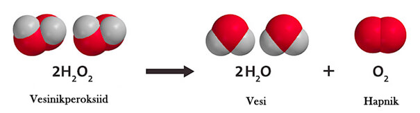 Vesinikperoksiid koosneb veest ja hapnikust (teeme keemiat)